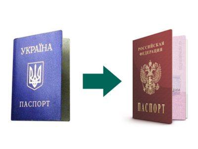Я гражданин украины хочу получить гражданство рф