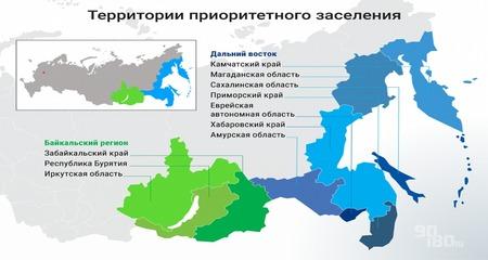 Переселение по программе соотечественник все регионы